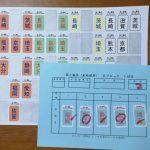 闘茶会(全国茶審査技術競技大会)の練習に参加
