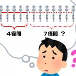 【続】ずさんな連系工事負担金の請求